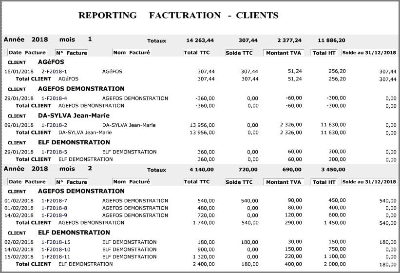 Factures - Reporting