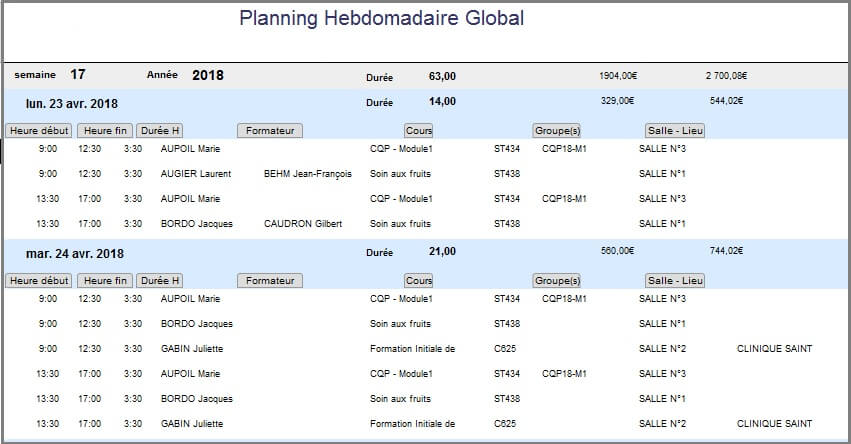 Planning - Etat Hebdo Global