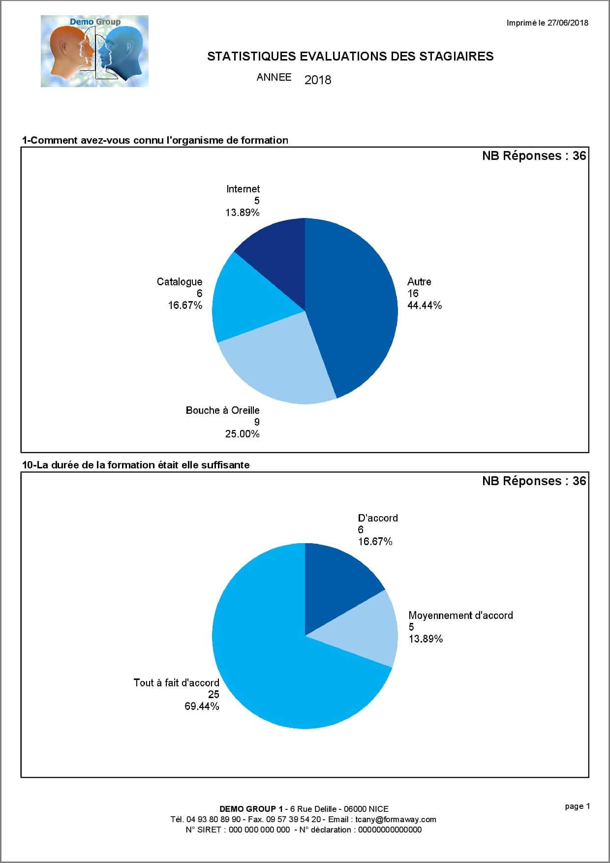 Stagiaire Modele Statistique Evaluation